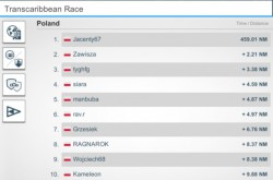 TC Race 2019 rank PL 20190213.JPG